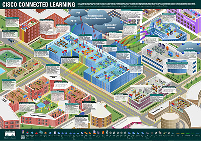 Cisco_Connected_Learning