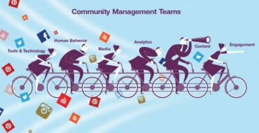 The Future Of Community Management