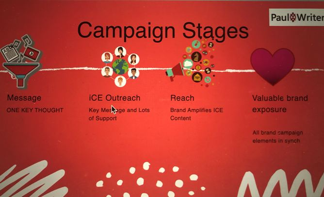 Campaign stage
