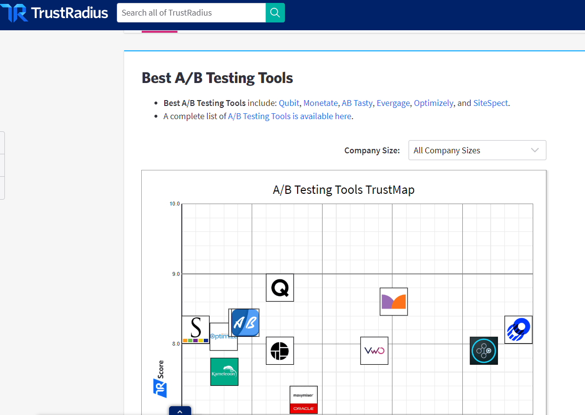 Trustradius (Software reviews and Comparisons)