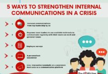 5 Ways to Strengthen Internal Communications in a Crisis
