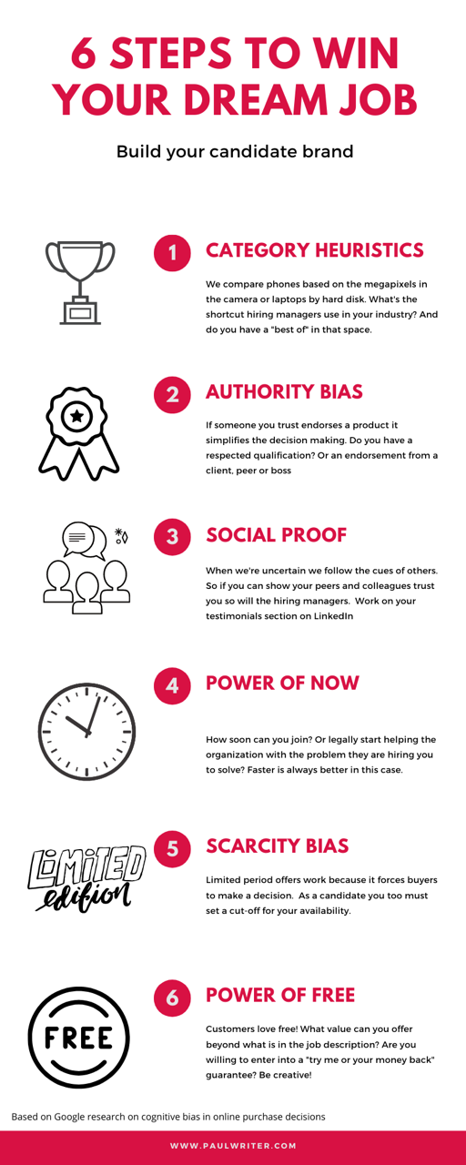 6 steps to win your dream job Infographic
