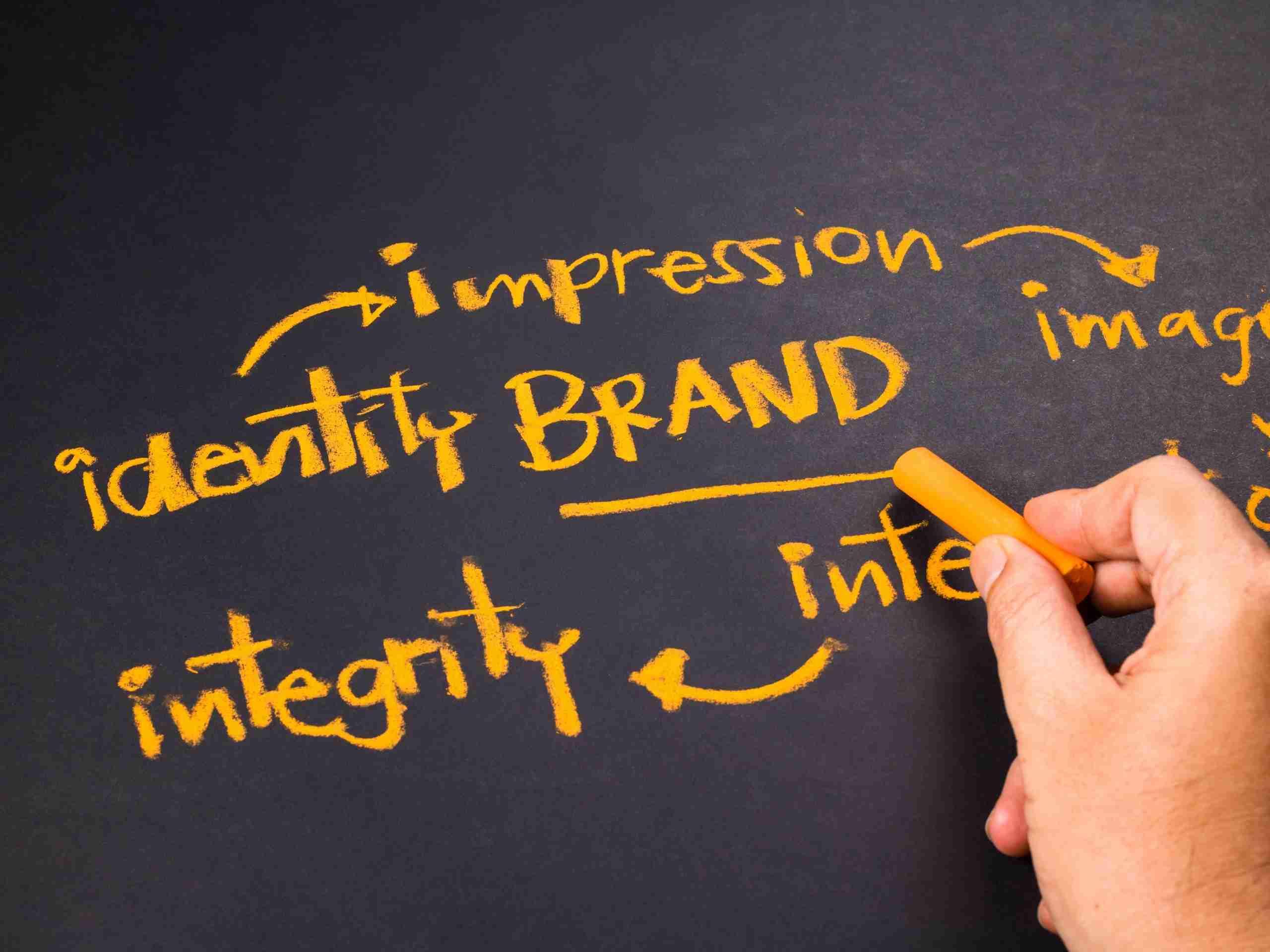 strong brand identity