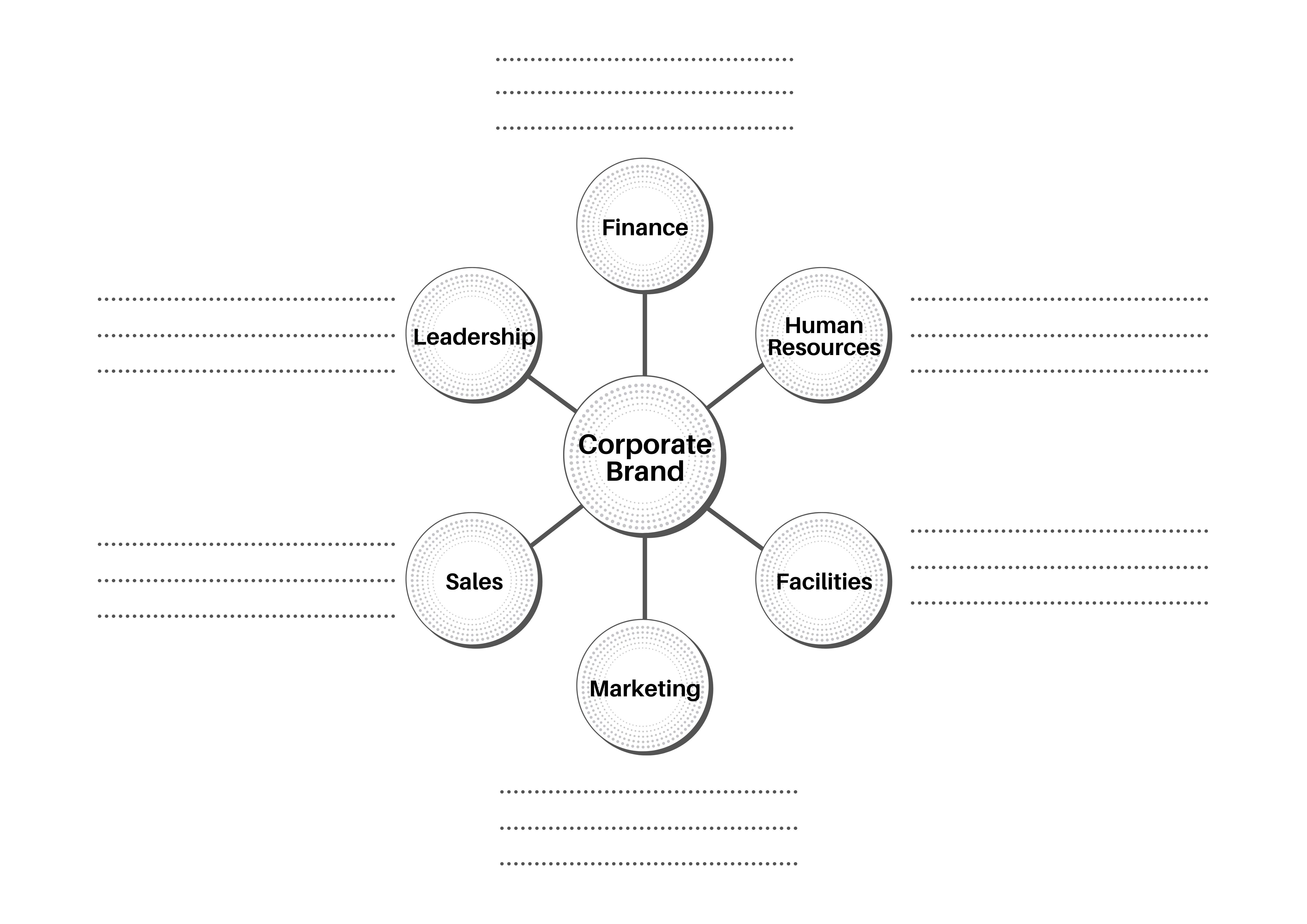 Brand blueprint for building the foundation of corporate culture