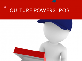Culture Drives Corporate Value
